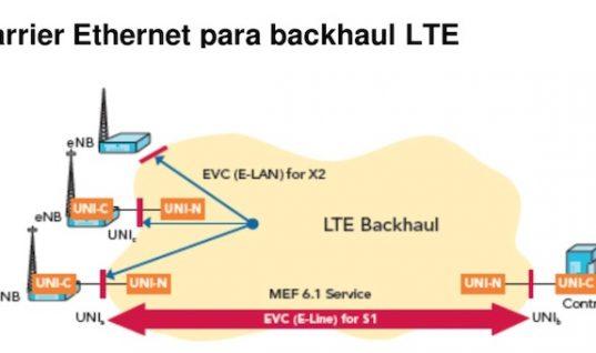 Backhaul móvel: uso da camada 2 supera os requisitos para uma oferta de banda larga móvel bem-sucedida