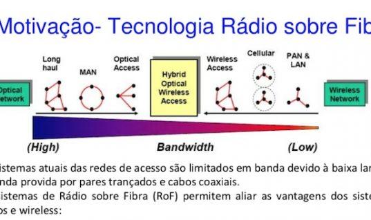 Inatel apresentará sua visão da tecnologia de Radio over Fiber